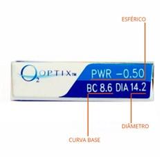 Lentes de Contato O2 Optix
